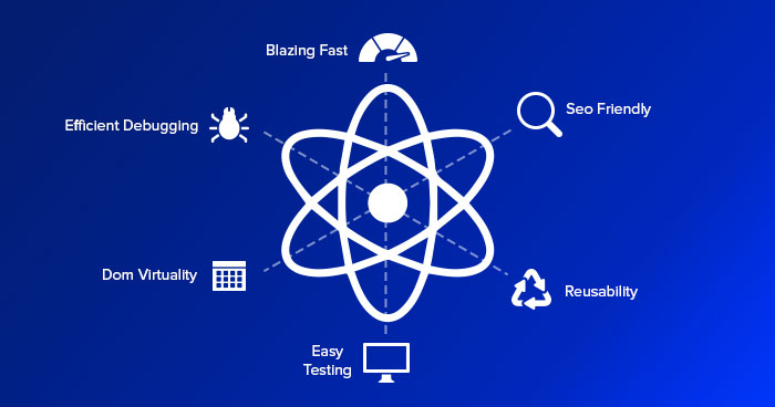 Latest features of ReactJs Development Services to implement in 2021